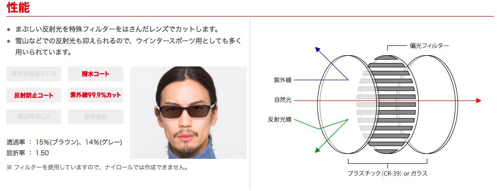 JINS偏光レンズ性能